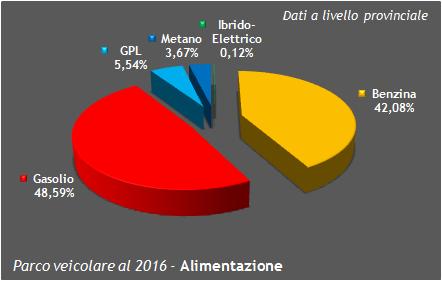 Bari 2016 2