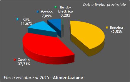 Ferrara 2015 2