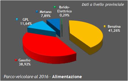 Ferrara 2016 2