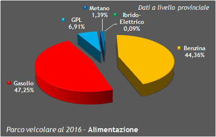 Frosinone 2016 2
