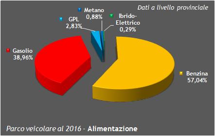 Genova 2016 2