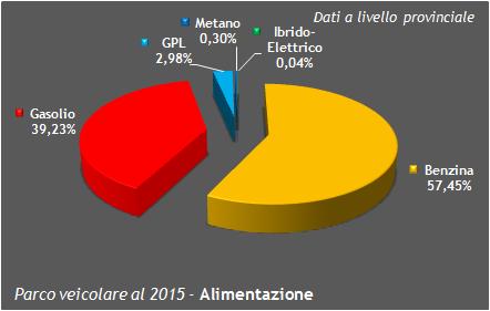 Messina 2015 2
