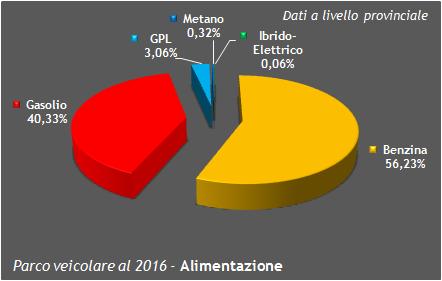 Messina 2016 2