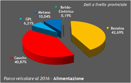 Pesaro 2016 2
