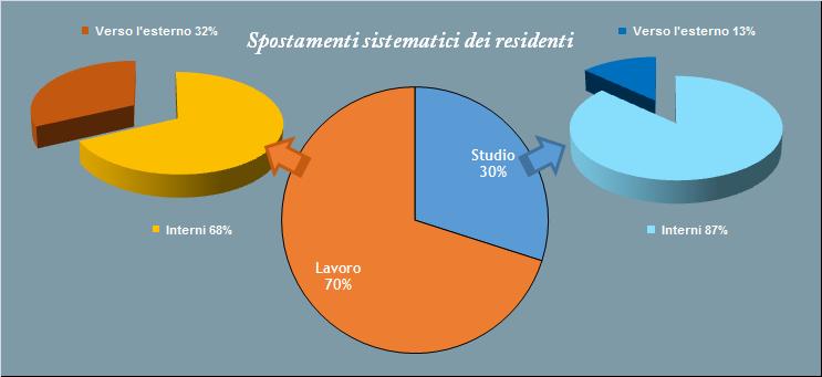 Prato3