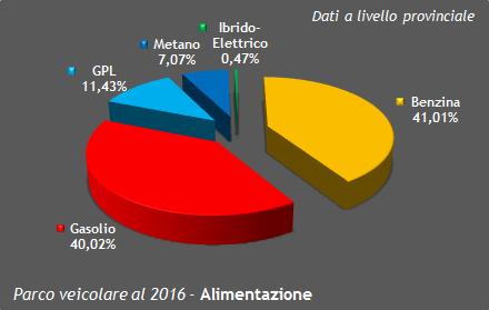 Reggio Emilia 2016 2