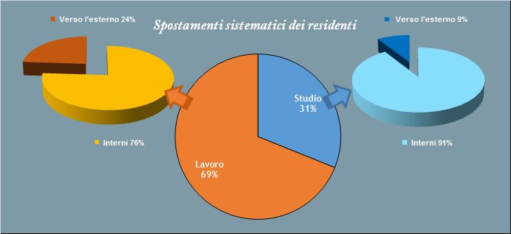 Reggio Emilia3