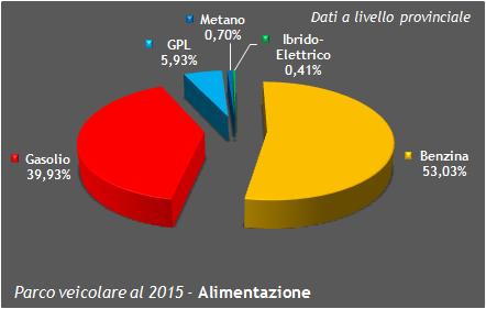 Roma 2015 2