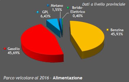 Treviso 2016 2