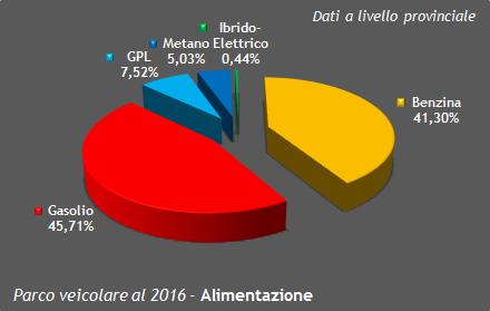 Verona 2016 2