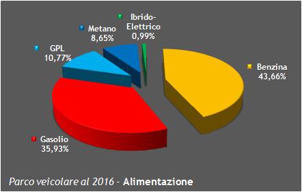CM Bologna 2016 2