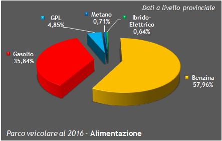 Vimercate 2016 2